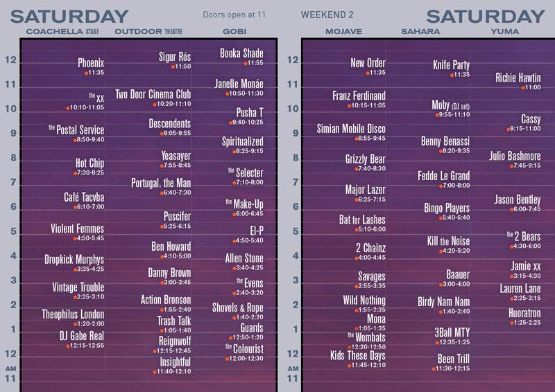 Coachella 2013 Set Times – Weekend Two - Saturday
